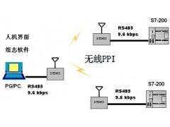 PLC专用无线数传模块