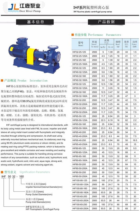 IHF型氟塑料离心泵